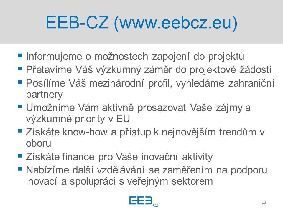 EEB-CZ (www.eebcz.eu) 13  Informujeme o možnostech zapojení do projektů  Přetavíme Váš výzkumný záměr do projektové žádosti  Posílíme Váš mezinárodní profil, vyhledáme zahraniční partnery  Umožníme Vám aktivně prosazovat Vaše zájmy a výzkumné priority v EU  Získáte know-how a přístup k nejnovějším trendům v oboru  Získáte finance pro Vaše inovační aktivity  Nabízíme další vzdělávání se zaměřením na podporu inovací a spolupráci s veřejným sektorem