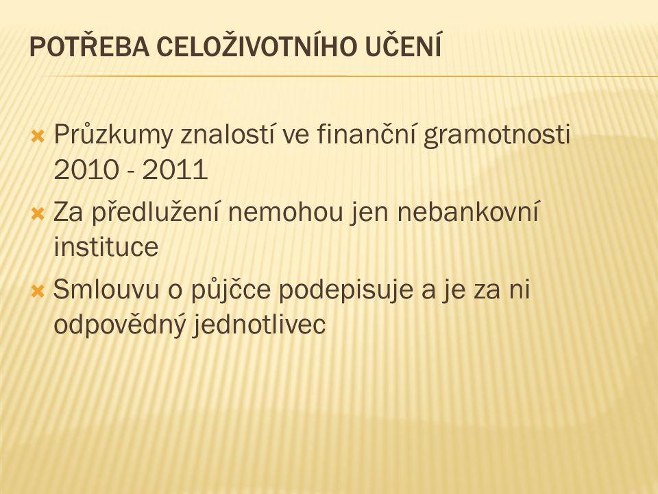 POTŘEBA CELOŽIVOTNÍHO UČENÍ  Průzkumy znalostí ve finanční gramotnosti 2010 - 2011  Za předlužení nemohou jen nebankovní instituce  Smlouvu o půjčce podepisuje a je za ni odpovědný jednotlivec