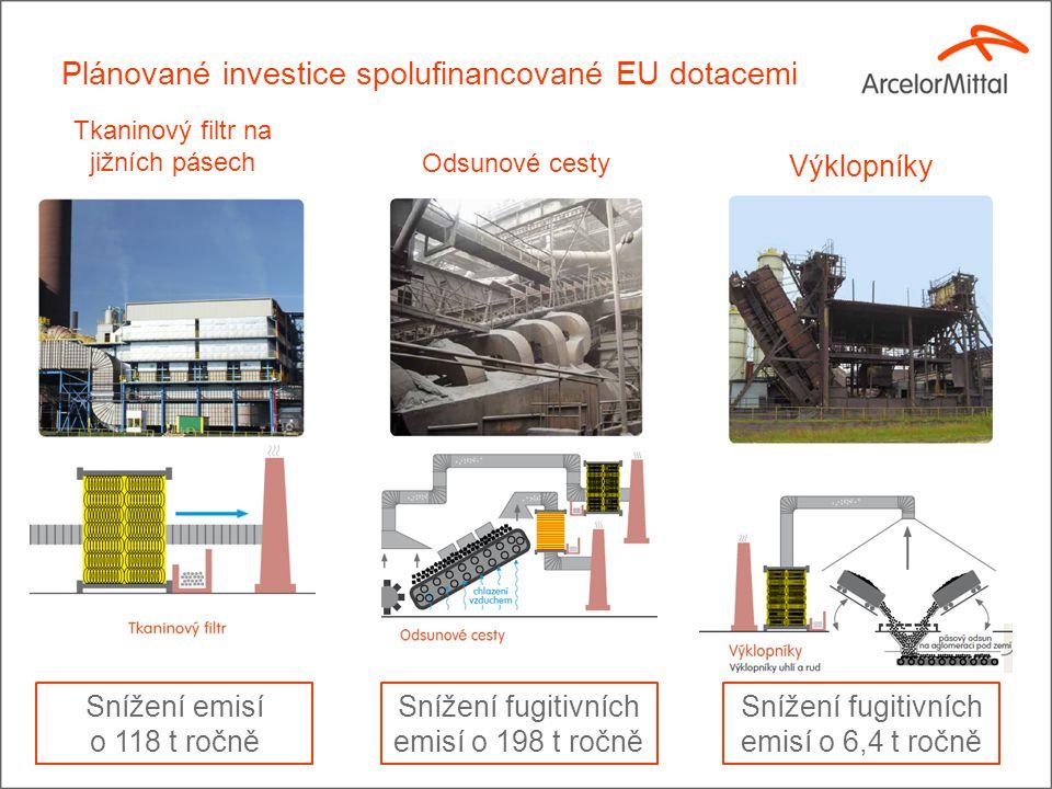 Plánované investice spolufinancované EU dotacemi Tkaninový filtr na jižních pásech Odsunové cesty Výklopníky Snížení fugitivních emisí o 198 t ročně S
