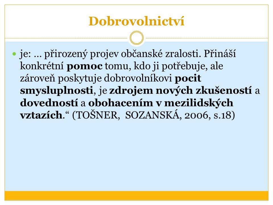 """Typy dobrovolnictví dlouhodobé (dobrovolnická služba) """"akční (příležitostný dobrovolník) dárcovství (http://www.state.sc.us/dmh/volunteer_handbook.htm#info )http://www.state.sc.us/dmh/volunteer_handbook.htm#info"""
