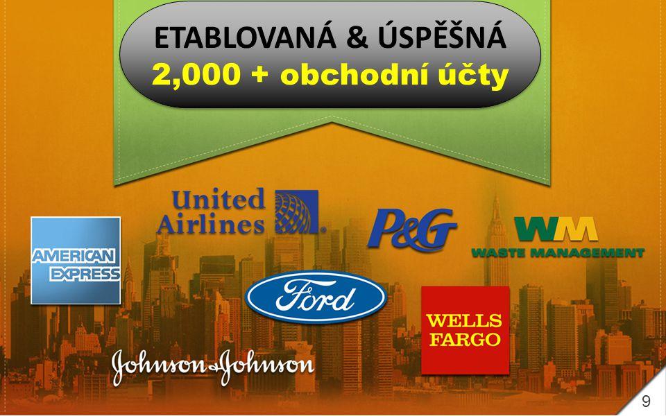 2,000 + Business Accounts 9 ETABLOVANÁ & ÚSPĚŠNÁ 2,000 + obchodní účty ETABLOVANÁ & ÚSPĚŠNÁ 2,000 + obchodní účty