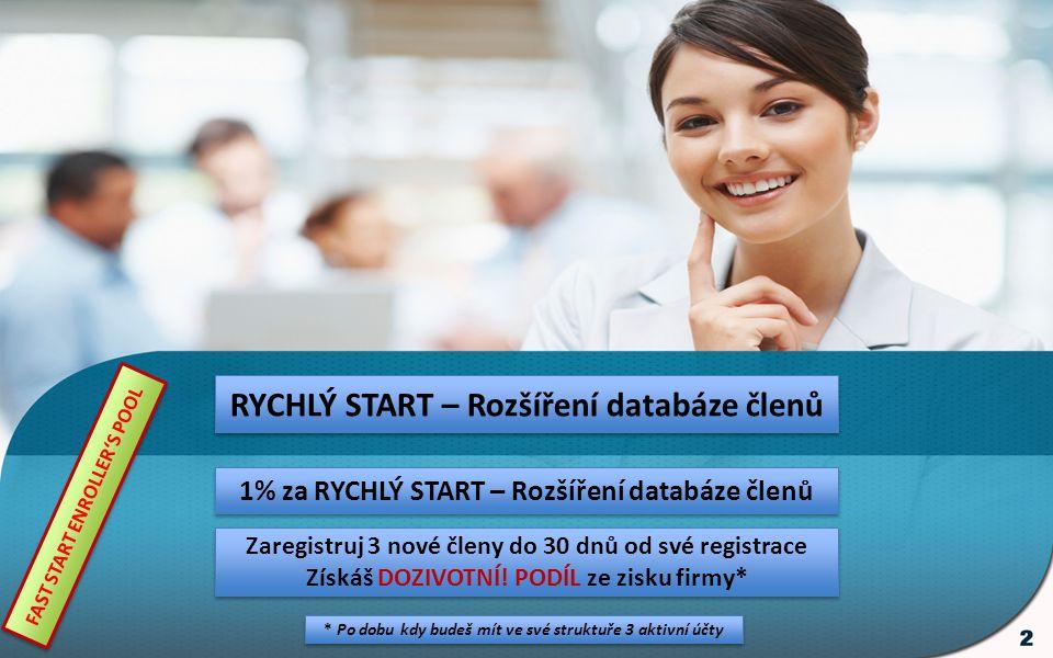 RYCHLÝ START – Rozšíření databáze členů 1% za RYCHLÝ START – Rozšíření databáze členů Zaregistruj 3 nové členy do 30 dnů od své registrace Získáš DOZIVOTNÍ.