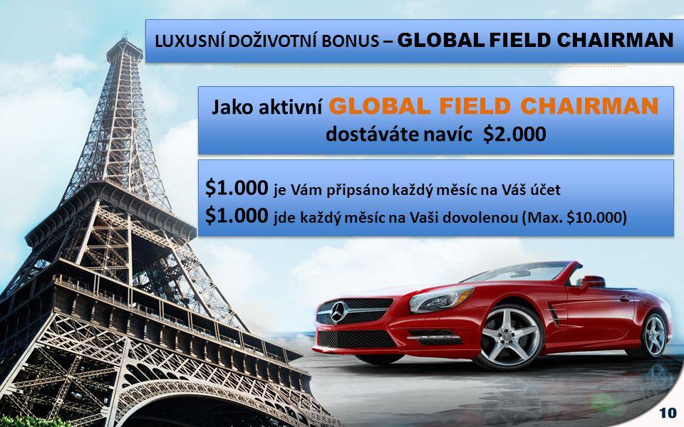 LUXUSNÍ DOŽIVOTNÍ BONUS – GLOBAL FIELD CHAIRMAN Jako aktivní GLOBAL FIELD CHAIRMAN dostáváte navíc $2.000 $1.000 je Vám připsáno každý měsíc na Váš účet $1.000 jde každý měsíc na Vaši dovolenou (Max.