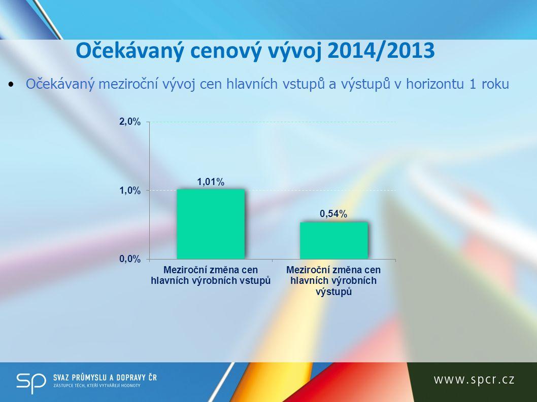 Očekávaný cenový vývoj 2014/2013 Očekávaný meziroční vývoj cen hlavních vstupů a výstupů v horizontu 1 roku