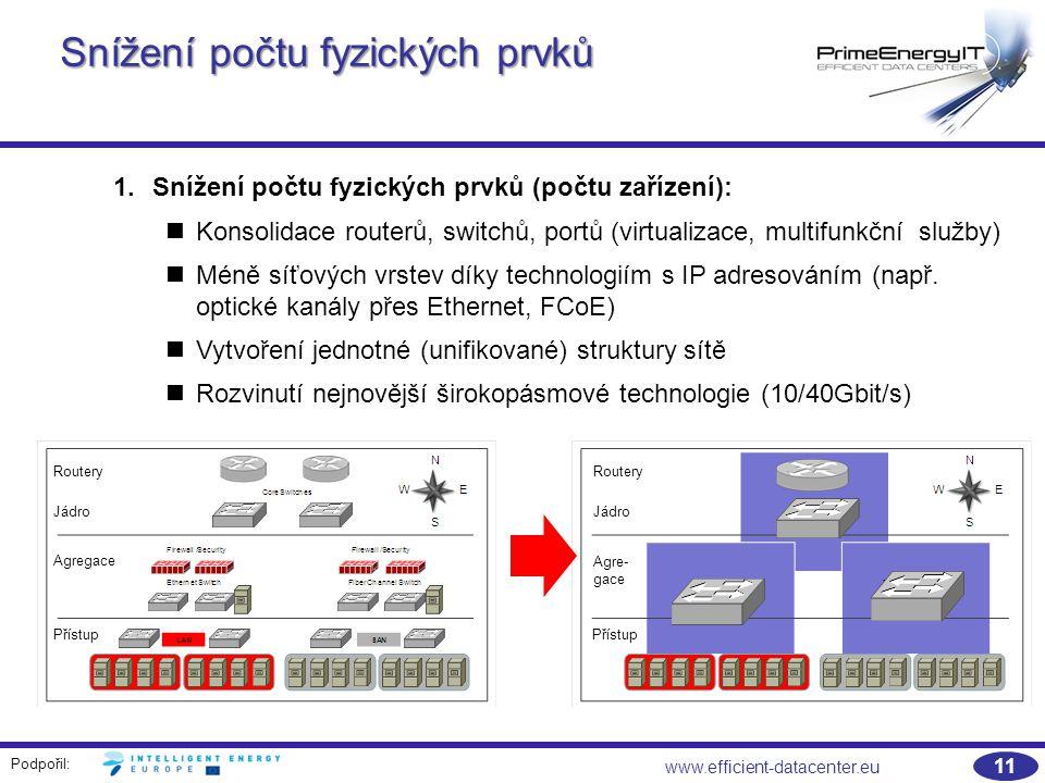 Podpořil: 11 www.efficient-datacenter.eu Snížení počtu fyzických prvků 1.Snížení počtu fyzických prvků (počtu zařízení): Konsolidace routerů, switchů, portů (virtualizace, multifunkční služby) Méně síťových vrstev díky technologiím s IP adresováním (např.