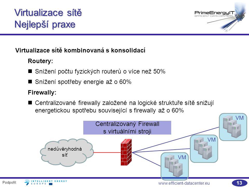 Podpořil: 13 www.efficient-datacenter.eu Virtualizace sítě Nejlepší praxe Virtualizace sítě kombinovaná s konsolidací Routery: Snížení počtu fyzických routerů o více než 50% Snížení spotřeby energie až o 60% Firewally: Centralizované firewally založené na logické struktuře sítě snižují energetickou spotřebu související s firewally až o 60% Klasické prostředí nedůvěryhodná síť Centralizovaný Firewall s virtuálními stroji nedůvěryhodná síť VM
