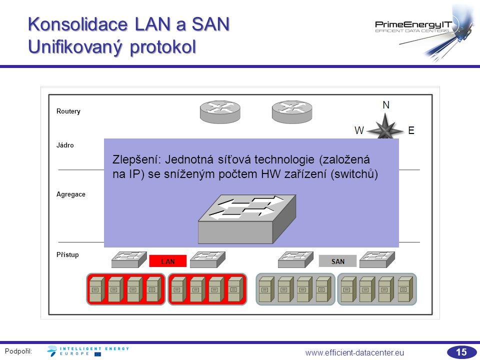 Podpořil: 15 www.efficient-datacenter.eu Počáteční situace: Dvě samostatné sítě se specifickým hardwarem (různá technologie switchů) Zlepšení: Jednotná síťová technologie (založená na IP) se sníženým počtem HW zařízení (switchů) Konsolidace LAN a SAN Unifikovaný protokol Routery Jádro Agregace Přístup