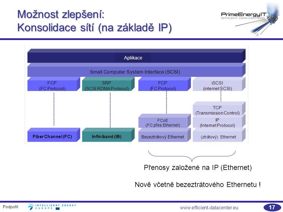 Podpořil: 17 www.efficient-datacenter.eu Možnost zlepšení: Konsolidace sítí (na základě IP) Přenosy založené na IP (Ethernet) Nově včetně bezeztrátového Ethernetu .