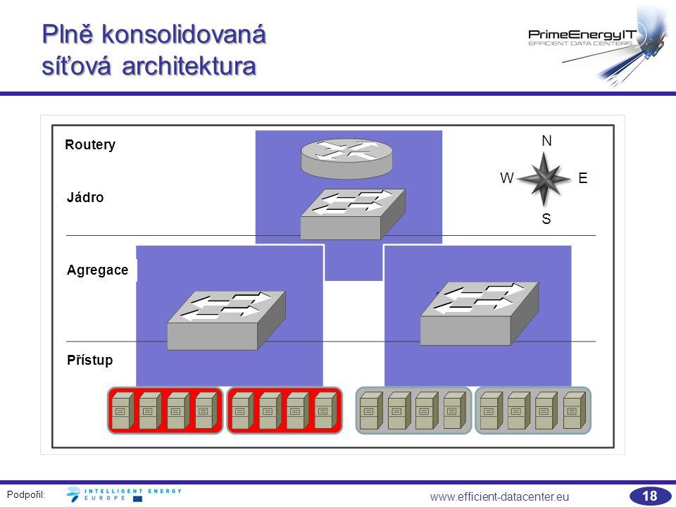 Podpořil: 18 www.efficient-datacenter.eu Plně konsolidovaná síťová architektura Routery Jádro Agregace Přístup
