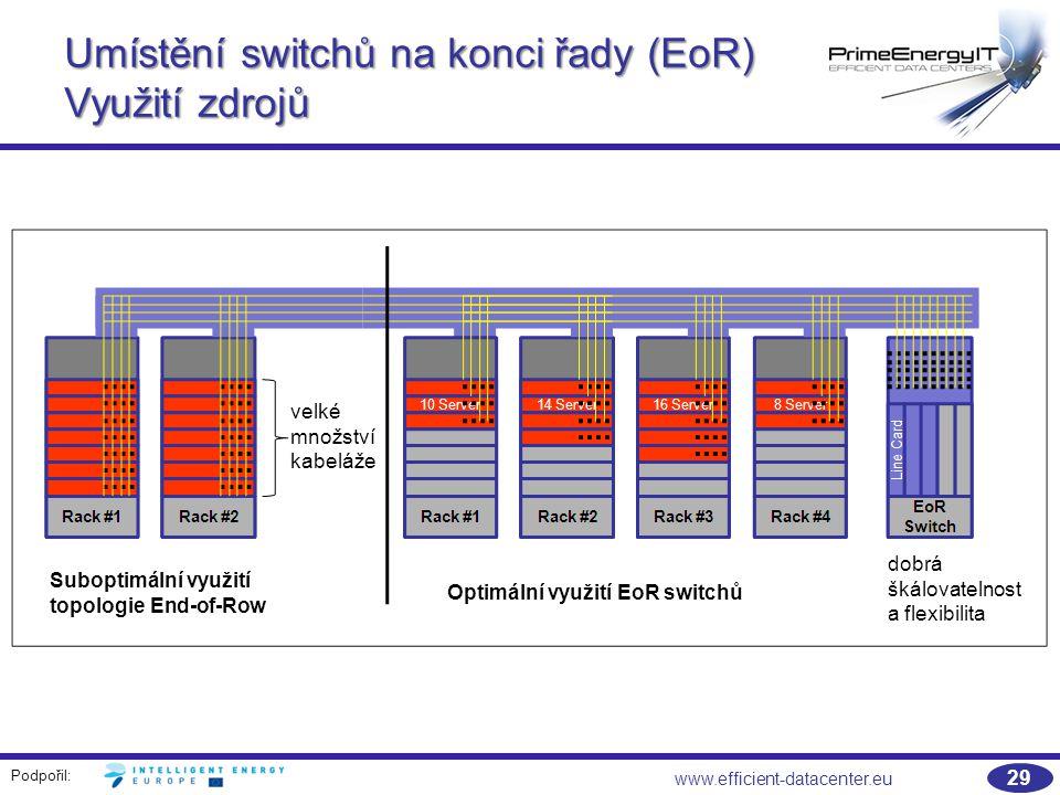 Podpořil: 29 www.efficient-datacenter.eu Umístění switchů na konci řady (EoR) Využití zdrojů velké množství kabeláže Suboptimální využití topologie End-of-Row Optimální využití EoR switchů dobrá škálovatelnost a flexibilita