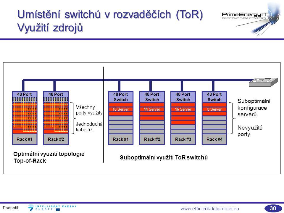 Podpořil: 30 www.efficient-datacenter.eu Umístění switchů v rozvaděčích (ToR) Využití zdrojů Optimální využití topologie Top-of-Rack Suboptimální využití ToR switchů Všechny porty využity Jednoduchá kabeláž Suboptimální konfigurace serverů Nevyužité porty