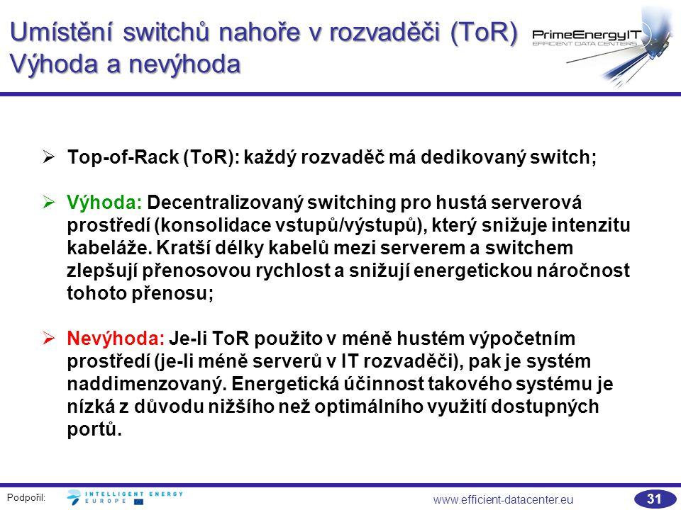 Podpořil: 31 www.efficient-datacenter.eu Umístění switchů nahoře v rozvaděči (ToR) Výhoda a nevýhoda   Top-of-Rack (ToR): každý rozvaděč má dedikovaný switch;   Výhoda: Decentralizovaný switching pro hustá serverová prostředí (konsolidace vstupů/výstupů), který snižuje intenzitu kabeláže.