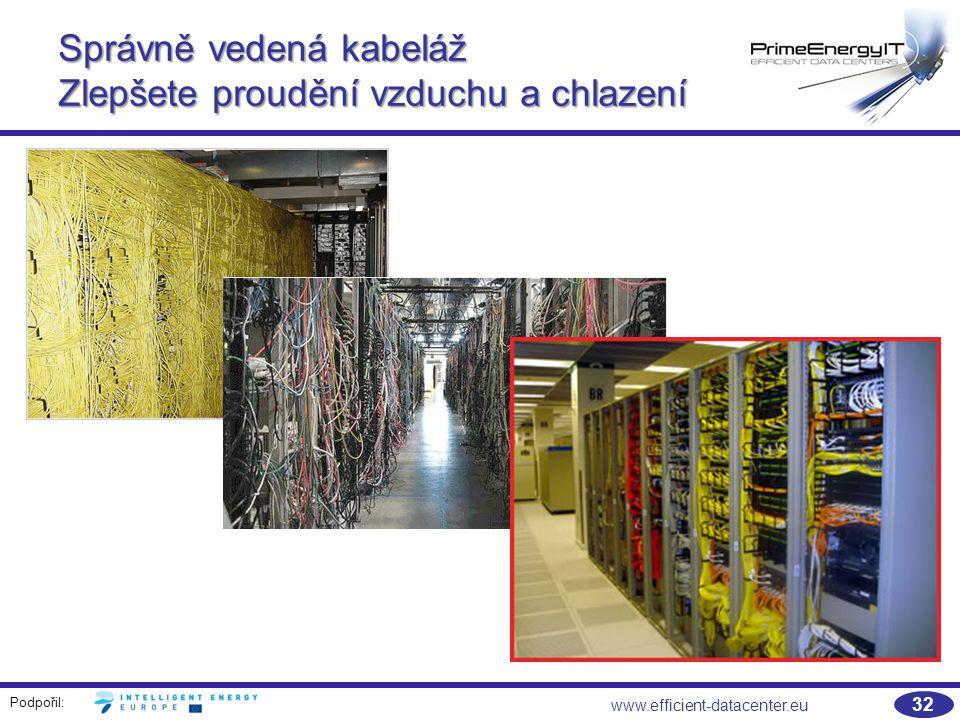 Podpořil: 32 www.efficient-datacenter.eu Správně vedená kabeláž Zlepšete proudění vzduchu a chlazení