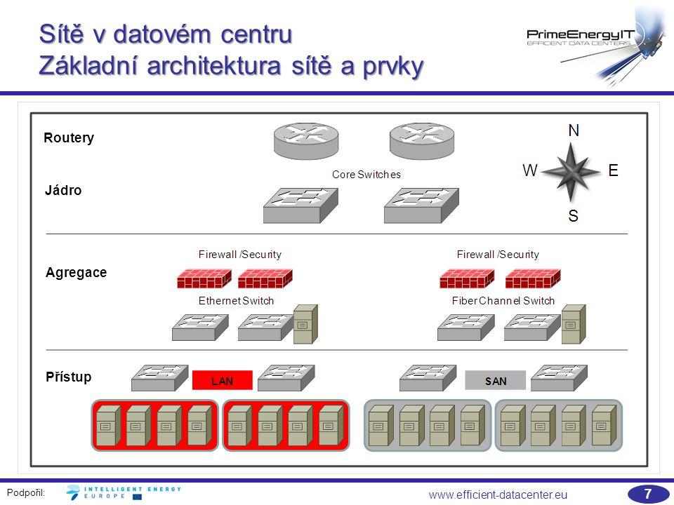 Podpořil: 8 www.efficient-datacenter.eu Energetická spotřeba sítě Aspekty ovlivňující energetickou spotřebu sítě: Architektura sítě (technologie, počet vrstev, vlastnosti) Topologie sítě (včetně topologie kabeláže a switchů) Parametry zařízení (prvky, funkce a konfigurace) Virtualizace, adaptabilní řízení podle velikosti zátěže (vhodné standardy, protokoly)
