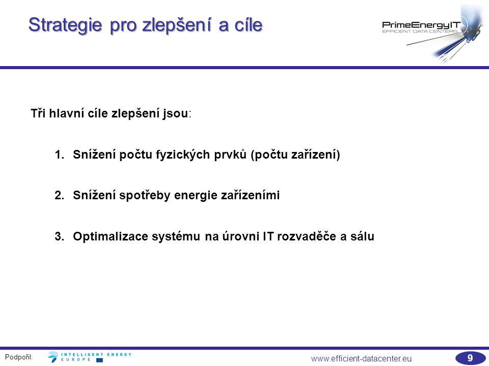 Podpořil: 9 www.efficient-datacenter.eu Strategie pro zlepšení a cíle Tři hlavní cíle zlepšení jsou: 1.Snížení počtu fyzických prvků (počtu zařízení) 2.Snížení spotřeby energie zařízeními 3.Optimalizace systému na úrovni IT rozvaděče a sálu