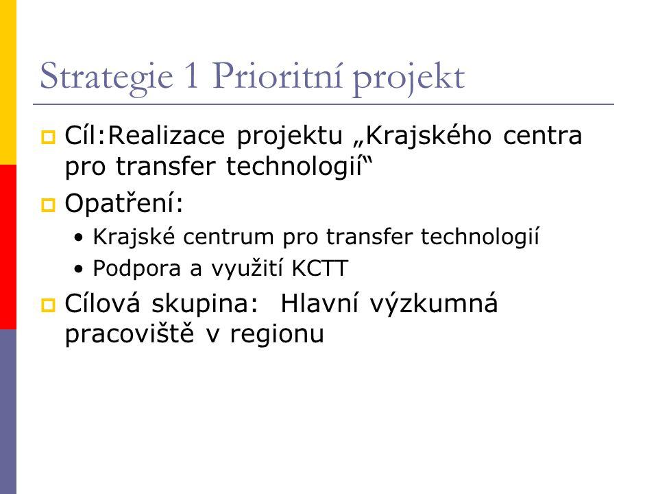 """Strategie 1 Prioritní projekt  Cíl:Realizace projektu """"Krajského centra pro transfer technologií""""  Opatření: Krajské centrum pro transfer technologi"""