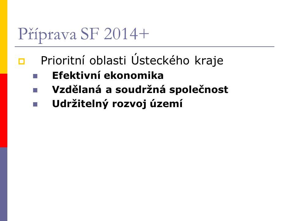 Příprava SF 2014+  Prioritní oblasti Ústeckého kraje Efektivní ekonomika Vzdělaná a soudržná společnost Udržitelný rozvoj území