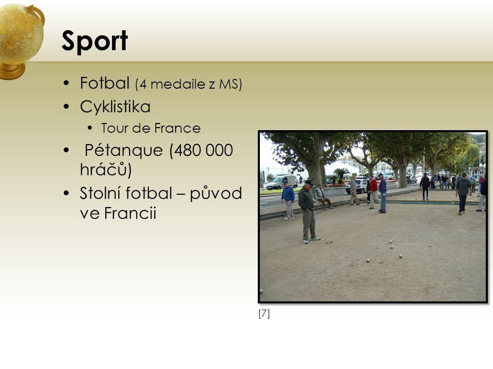 Sport Fotbal (4 medaile z MS) Cyklistika Tour de France Pétanque (480 000 hráčů) Stolní fotbal – původ ve Francii [7][7]