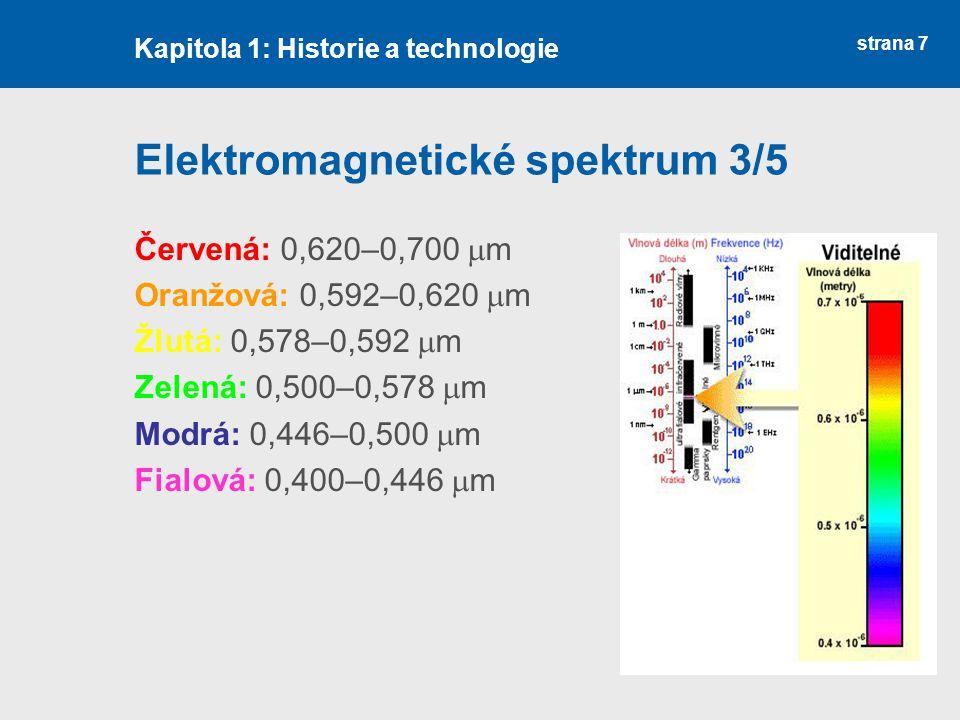 strana 7 Elektromagnetické spektrum 3/5 Červená: 0,620–0,700  m Oranžová: 0,592–0,620  m Žlutá: 0,578–0,592  m Zelená: 0,500–0,578  m Modrá: 0,446