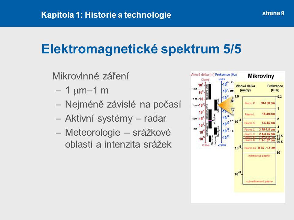 strana 9 Elektromagnetické spektrum 5/5 Mikrovlnné záření –1  m–1 m –Nejméně závislé na počasí –Aktivní systémy – radar –Meteorologie – srážkové obla