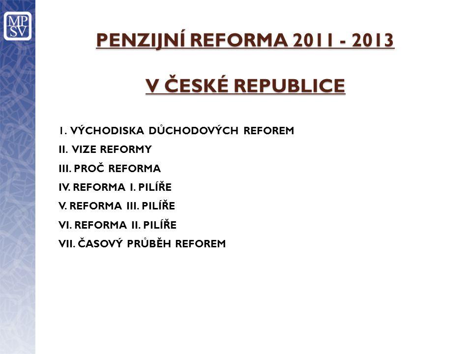 PENZIJNÍ REFORMA 2011 - 2013 V ČESKÉ REPUBLICE 1. VÝCHODISKA DŮCHODOVÝCH REFOREM II.