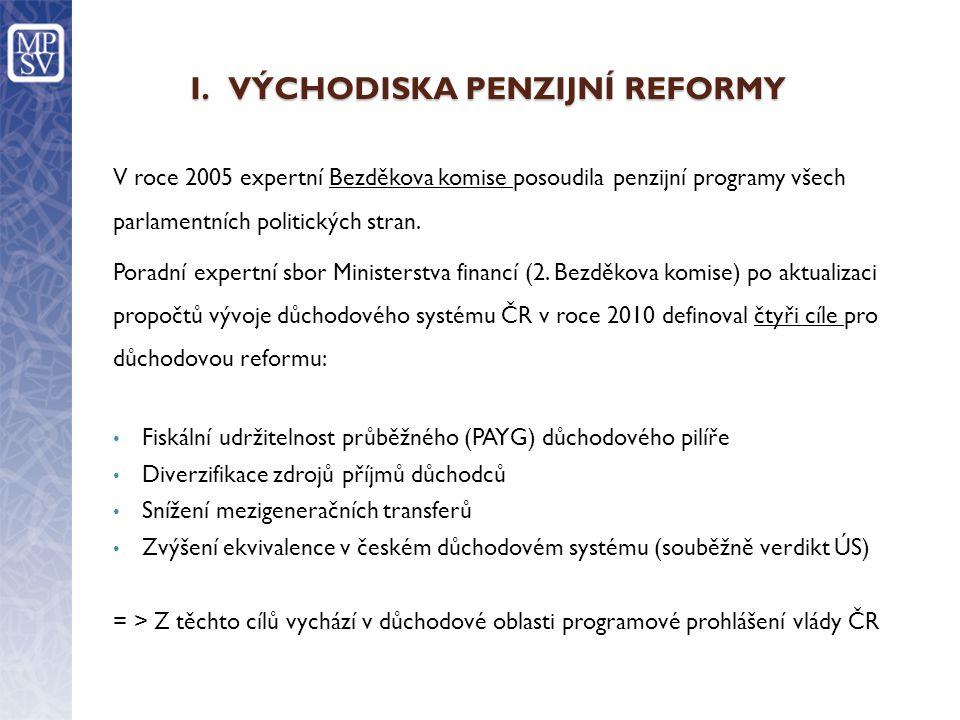 V.REFORMA III. PILÍŘ (1) III.
