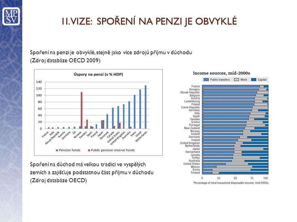 PENZIJNÍ REFORMA 2011 – 2013 V ČESKÉ REPUBLICE III. PROČ DŮCHODOVÁ REFORMA