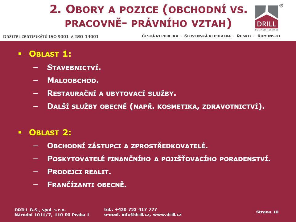 D RŽITEL CERTIFIKÁTŮ ISO 9001 A ISO 14001 Č ESKÁ REPUBLIKA · S LOVENSKÁ REPUBLIKA · R USKO · R UMUNSKO 2. O BORY A POZICE ( OBCHODNÍ VS. PRACOVNĚ - PR