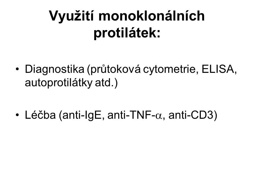 Využití monoklonálních protilátek: Diagnostika (průtoková cytometrie, ELISA, autoprotilátky atd.) Léčba (anti-IgE, anti-TNF- , anti-CD3)
