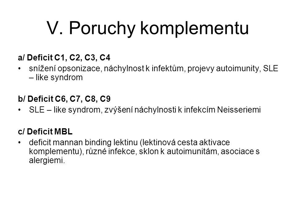 V. Poruchy komplementu a/ Deficit C1, C2, C3, C4 snížení opsonizace, náchylnost k infektům, projevy autoimunity, SLE – like syndrom b/ Deficit C6, C7,