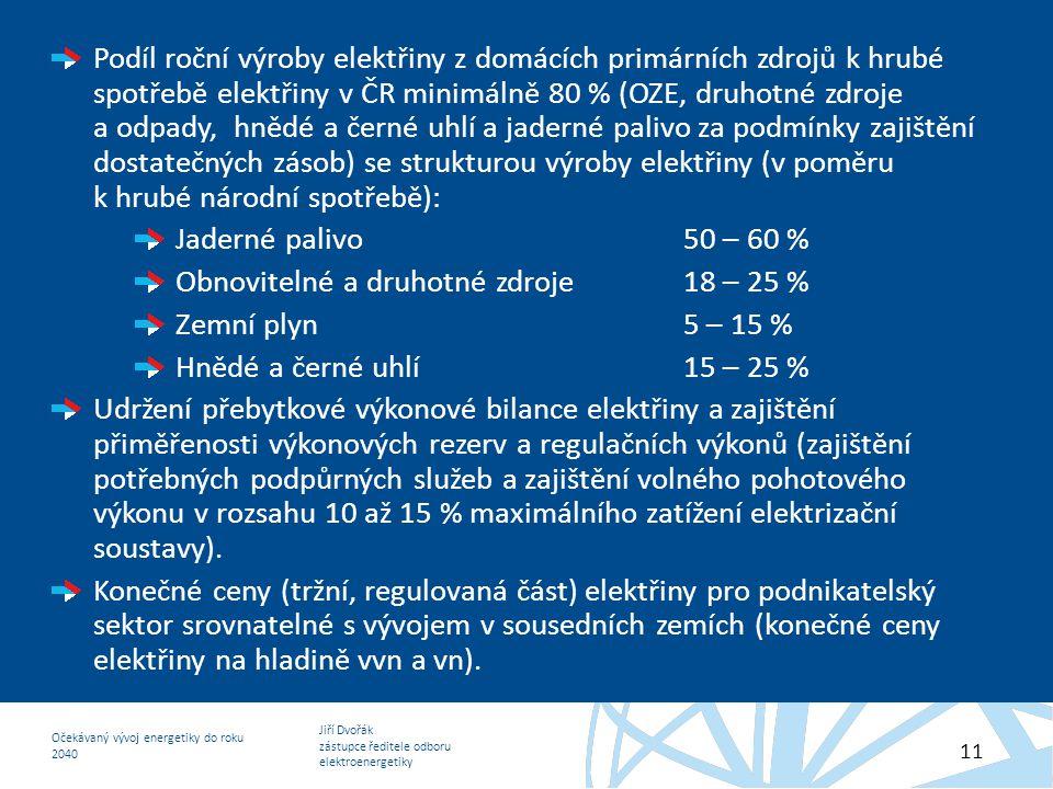 Jiří Dvořák zástupce ředitele odboru elektroenergetiky Očekávaný vývoj energetiky do roku 2040 11 Podíl roční výroby elektřiny z domácích primárních z