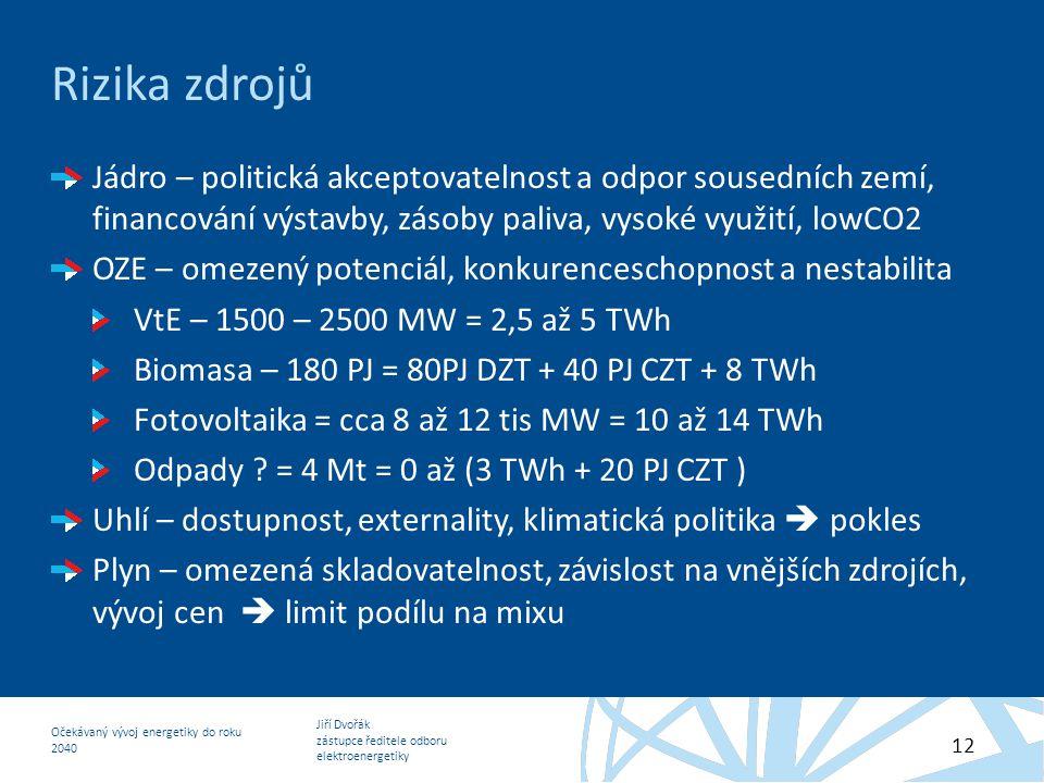 Jiří Dvořák zástupce ředitele odboru elektroenergetiky Očekávaný vývoj energetiky do roku 2040 12 Rizika zdrojů Jádro – politická akceptovatelnost a o