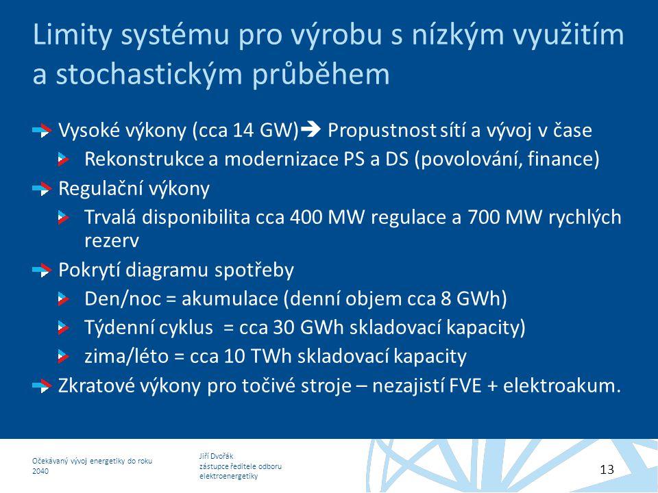 Jiří Dvořák zástupce ředitele odboru elektroenergetiky Očekávaný vývoj energetiky do roku 2040 13 Limity systému pro výrobu s nízkým využitím a stocha