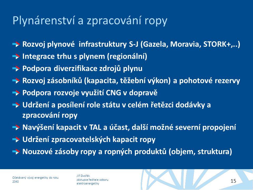 Jiří Dvořák zástupce ředitele odboru elektroenergetiky Očekávaný vývoj energetiky do roku 2040 15 Plynárenství a zpracování ropy Rozvoj plynové infras