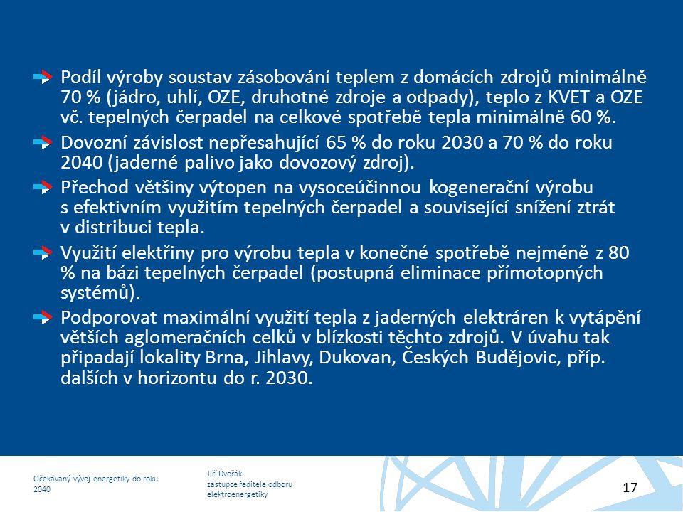 Jiří Dvořák zástupce ředitele odboru elektroenergetiky Očekávaný vývoj energetiky do roku 2040 17 Podíl výroby soustav zásobování teplem z domácích zd