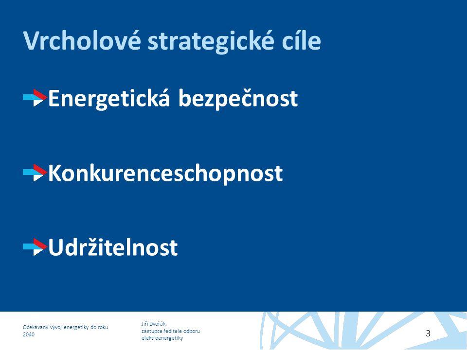 Jiří Dvořák zástupce ředitele odboru elektroenergetiky Očekávaný vývoj energetiky do roku 2040 3 Vrcholové strategické cíle Energetická bezpečnost Kon