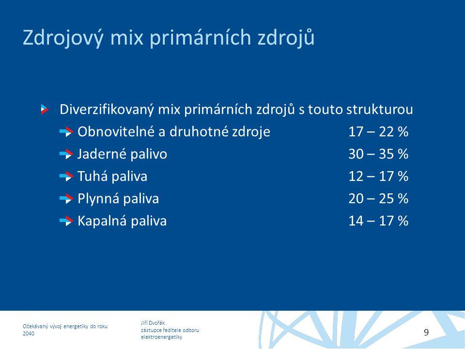 Jiří Dvořák zástupce ředitele odboru elektroenergetiky Očekávaný vývoj energetiky do roku 2040 9 Zdrojový mix primárních zdrojů Diverzifikovaný mix pr
