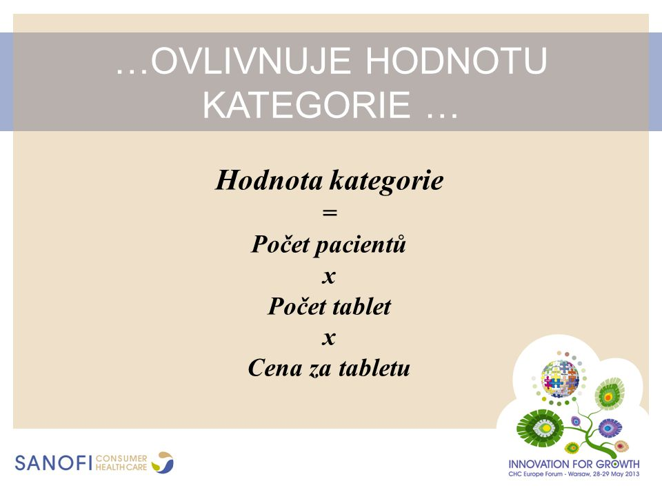 …OVLIVNUJE HODNOTU KATEGORIE … Hodnota kategorie = Počet pacientů x Počet tablet x Cena za tabletu