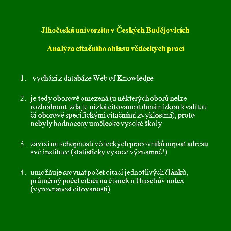 Jihočeská univerzita v Českých Budějovicích Analýza citačního ohlasu vědeckých prací 1.