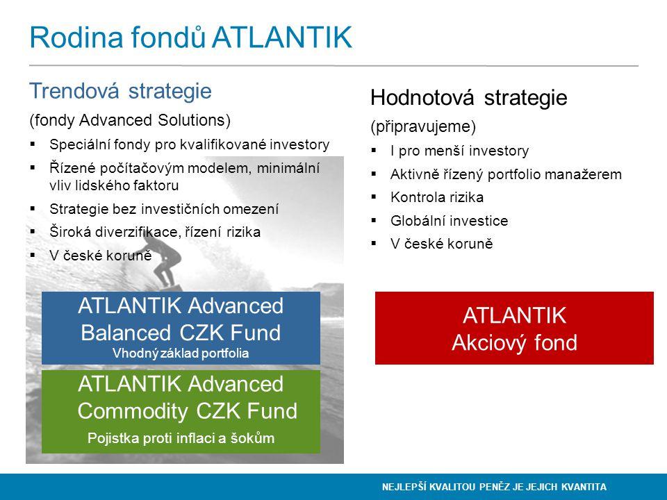 NEJLEPŠÍ KVALITOU PENĚZ JE JEJICH KVANTITA Trendová strategie (fondy Advanced Solutions)  Speciální fondy pro kvalifikované investory  Řízené počíta