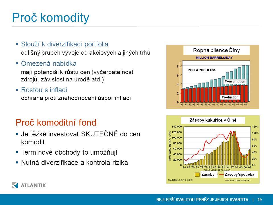 NEJLEPŠÍ KVALITOU PENĚZ JE JEJICH KVANTITA Proč komodity | 19  Slouží k diverzifikaci portfolia odlišný průběh vývoje od akciových a jiných trhů  Om