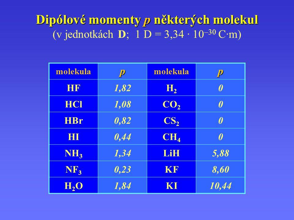 Dipólové momenty p některých molekul Dipólové momenty p některých molekul (v jednotkách D; 1 D = 3,34 · 10 –30 C·m) molekulap p HF1,82H2H2 0 HCl1,08CO