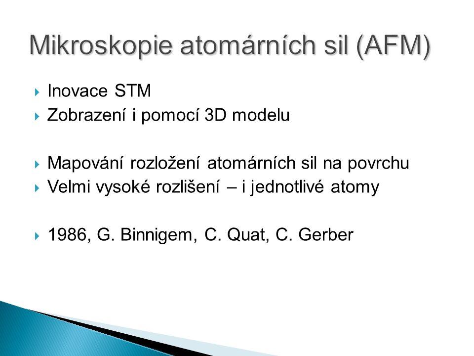  Inovace STM  Zobrazení i pomocí 3D modelu  Mapování rozložení atomárních sil na povrchu  Velmi vysoké rozlišení – i jednotlivé atomy  1986, G.