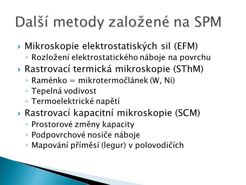  Mikroskopie elektrostatiských sil (EFM) ◦ Rozložení elektrostatického náboje na povrchu  Rastrovací termická mikroskopie (SThM) ◦ Raménko = mikrotermočlánek (W, Ni) ◦ Tepelná vodivost ◦ Termoelektrické napětí  Rastrovací kapacitní mikroskopie (SCM) ◦ Prostorové změny kapacity ◦ Podpovrchové nosiče náboje ◦ Mapování příměsí (legur) v polovodičích