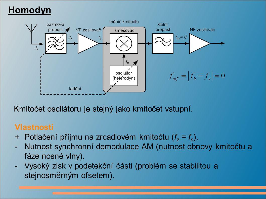 Homodyn Vlastnosti +Potlačení příjmu na zrcadlovém kmitočtu (f z = f s ). -Nutnost synchronní demodulace AM (nutnost obnovy kmitočtu a fáze nosné vlny