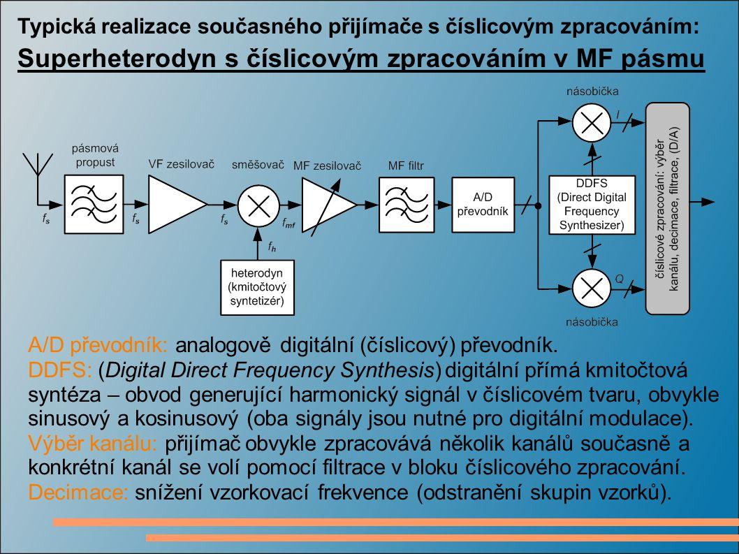 Typická realizace současného přijímače s číslicovým zpracováním : Superheterodyn s číslicovým zpracováním v MF pásmu A/D převodník: analogově digitáln