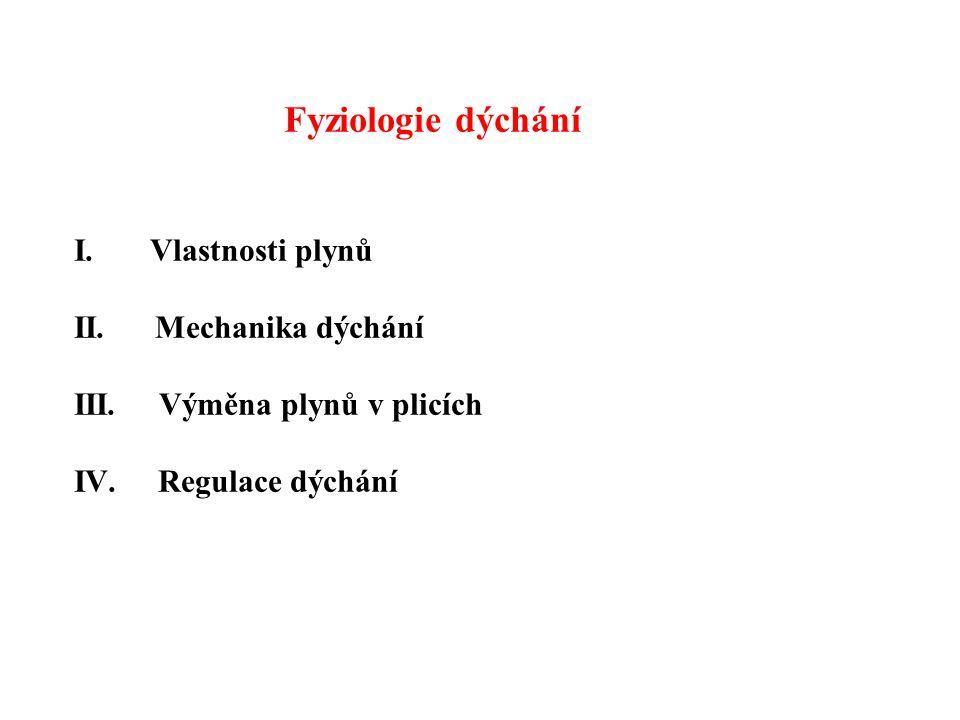 Fyziologie dýchání I. Vlastnosti plynů II. Mechanika dýchání III. Výměna plynů v plicích IV. Regulace dýchání