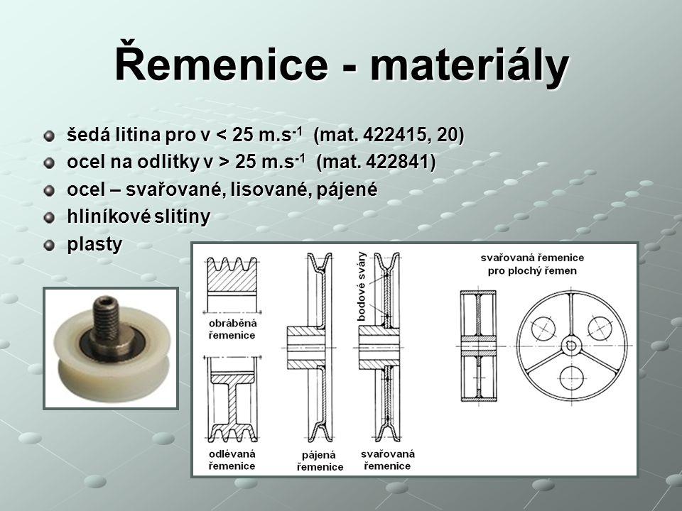Řemenice - materiály šedá litina pro v < 25 m.s -1 (mat. 422415, 20) ocel na odlitky v > 25 m.s -1 (mat. 422841) ocel – svařované, lisované, pájené hl