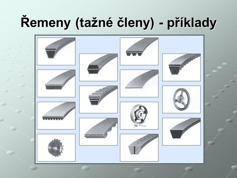 Kategorie řemenů – příklady a použití