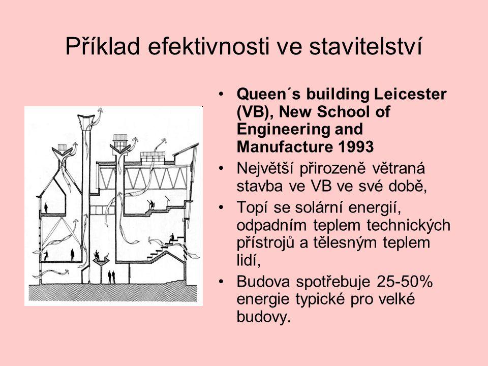 Příklad efektivnosti ve stavitelství Queen´s building Leicester (VB), New School of Engineering and Manufacture 1993 Největší přirozeně větraná stavba ve VB ve své době, Topí se solární energií, odpadním teplem technických přístrojů a tělesným teplem lidí, Budova spotřebuje 25-50% energie typické pro velké budovy.
